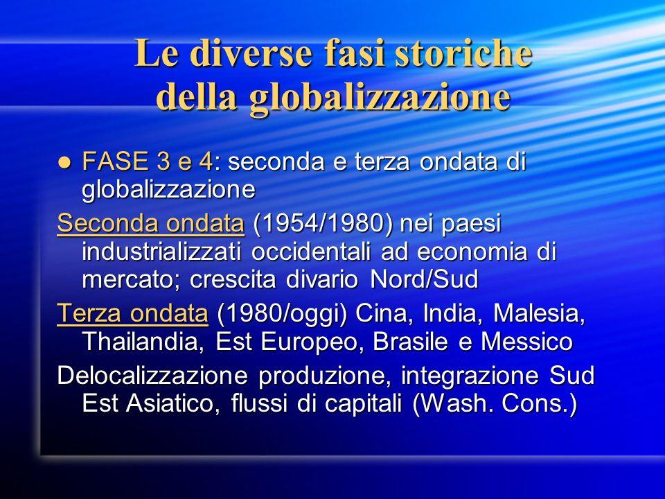 Le diverse fasi storiche della globalizzazione