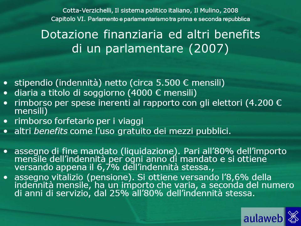 Dotazione finanziaria ed altri benefits di un parlamentare (2007)