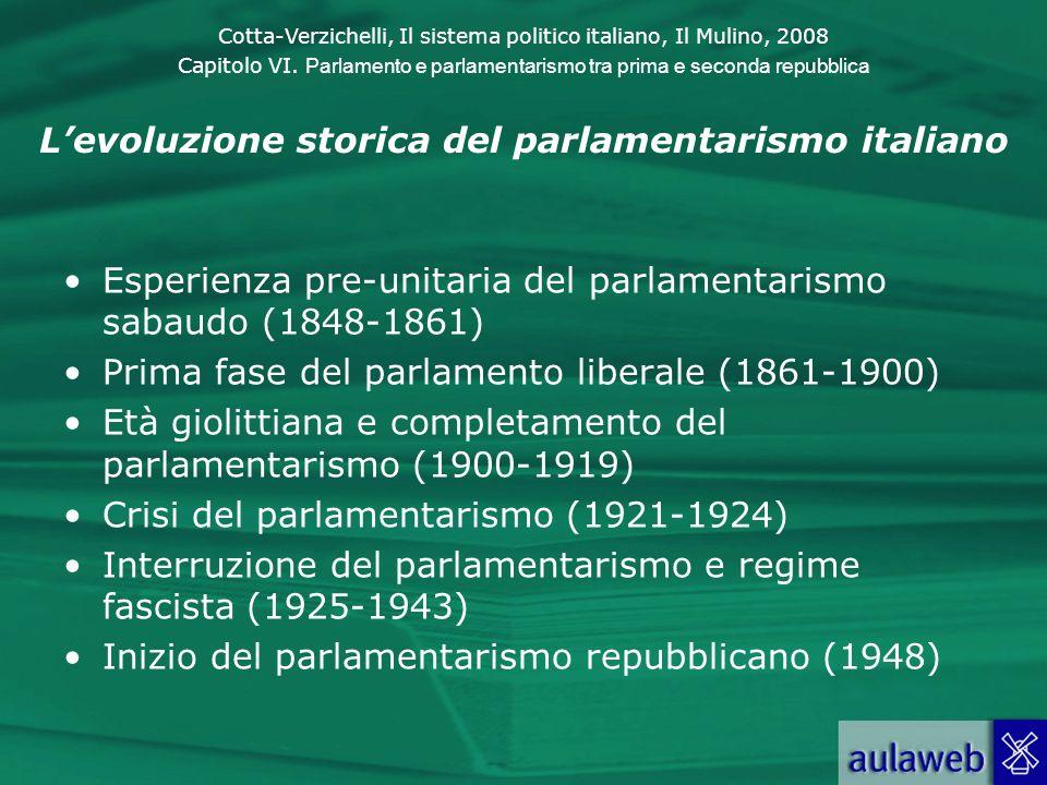L'evoluzione storica del parlamentarismo italiano