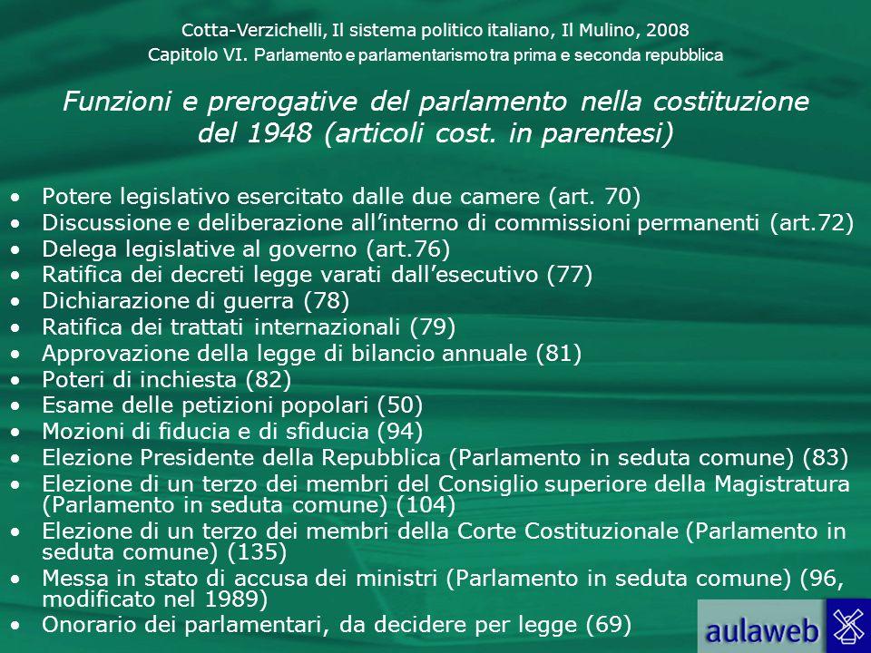 Funzioni e prerogative del parlamento nella costituzione del 1948 (articoli cost. in parentesi)