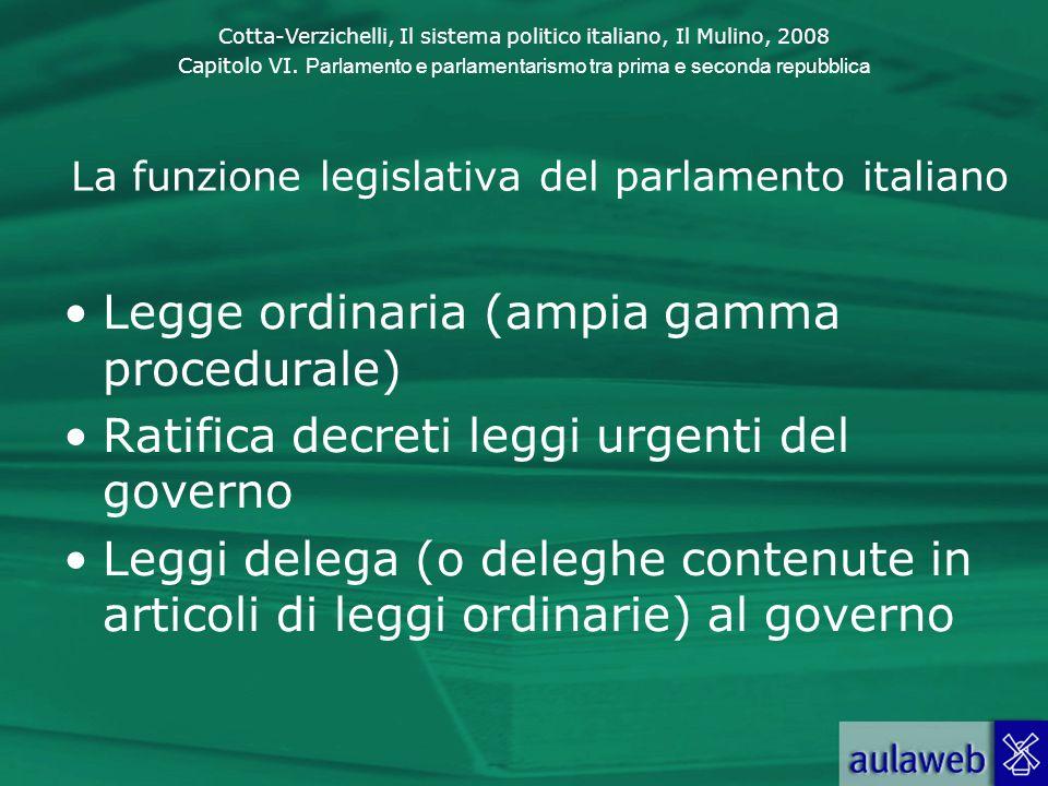 La funzione legislativa del parlamento italiano