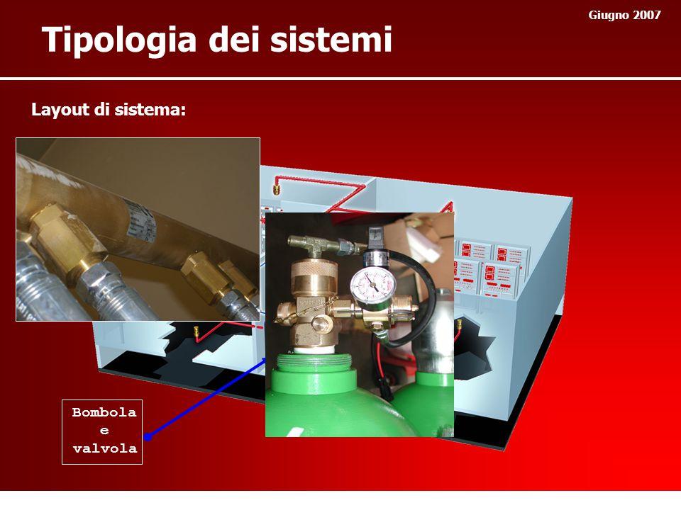 Giugno 2007 Tipologia dei sistemi Layout di sistema: Bombola e valvola