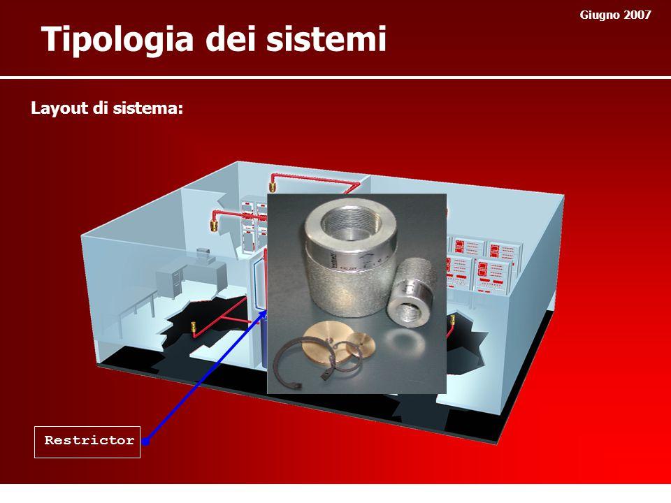 Giugno 2007 Tipologia dei sistemi Layout di sistema: Restrictor