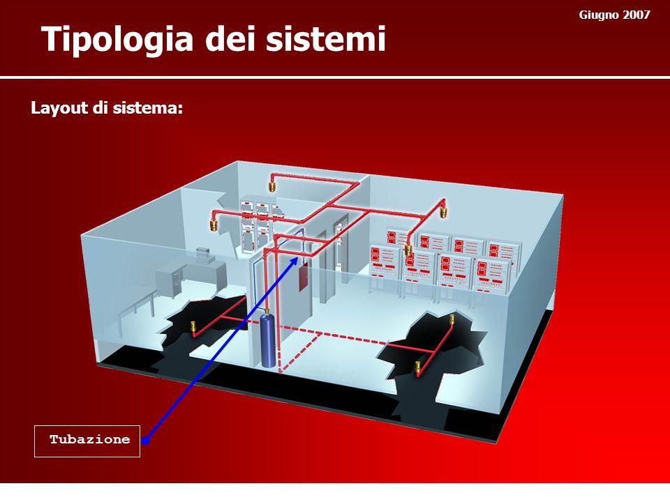 Giugno 2007 Tipologia dei sistemi Layout di sistema: Tubazione