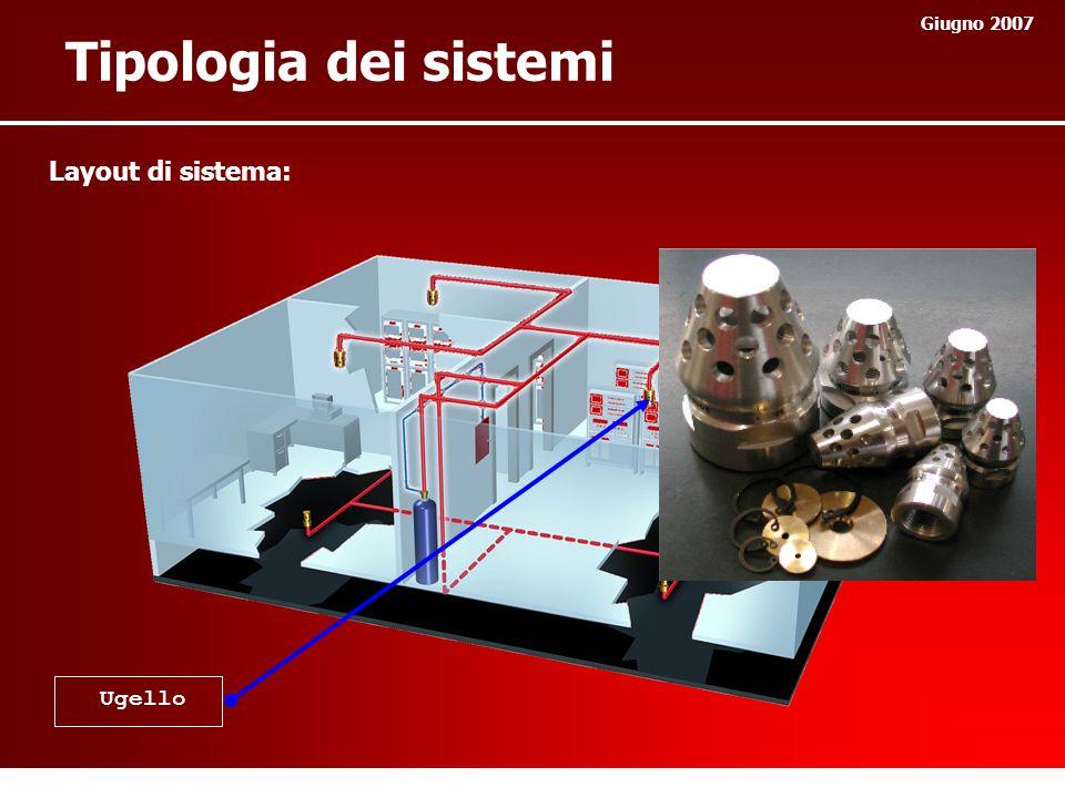 Giugno 2007 Tipologia dei sistemi Layout di sistema: Ugello