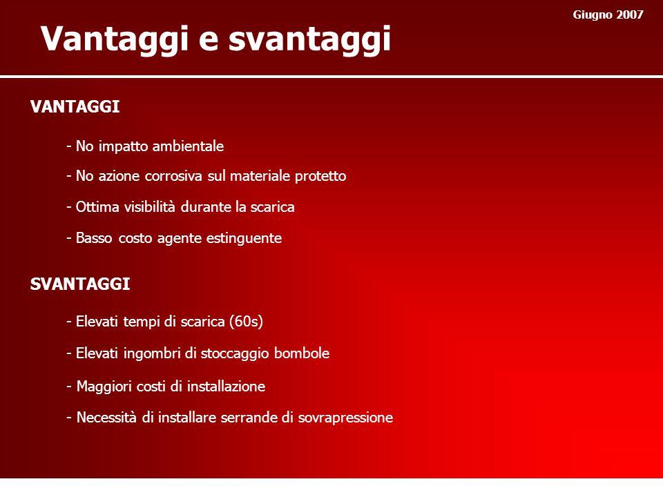 Vantaggi e svantaggi VANTAGGI SVANTAGGI - No impatto ambientale