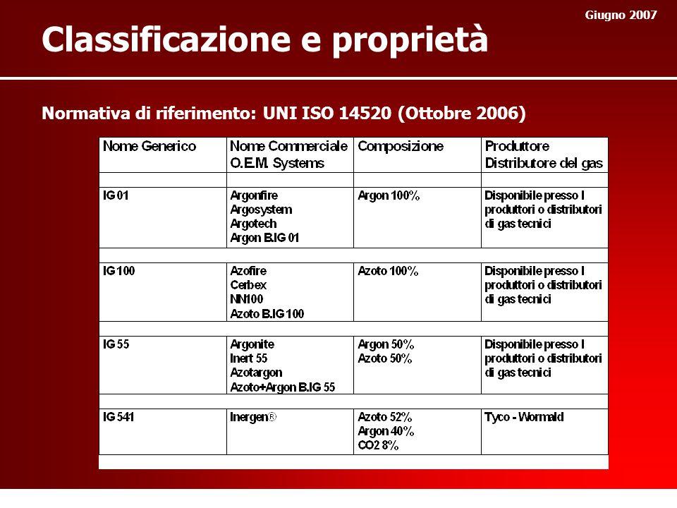 Classificazione e proprietà