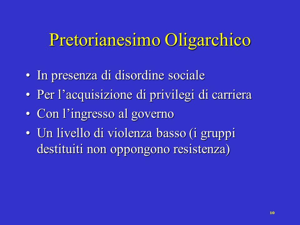 Pretorianesimo Oligarchico