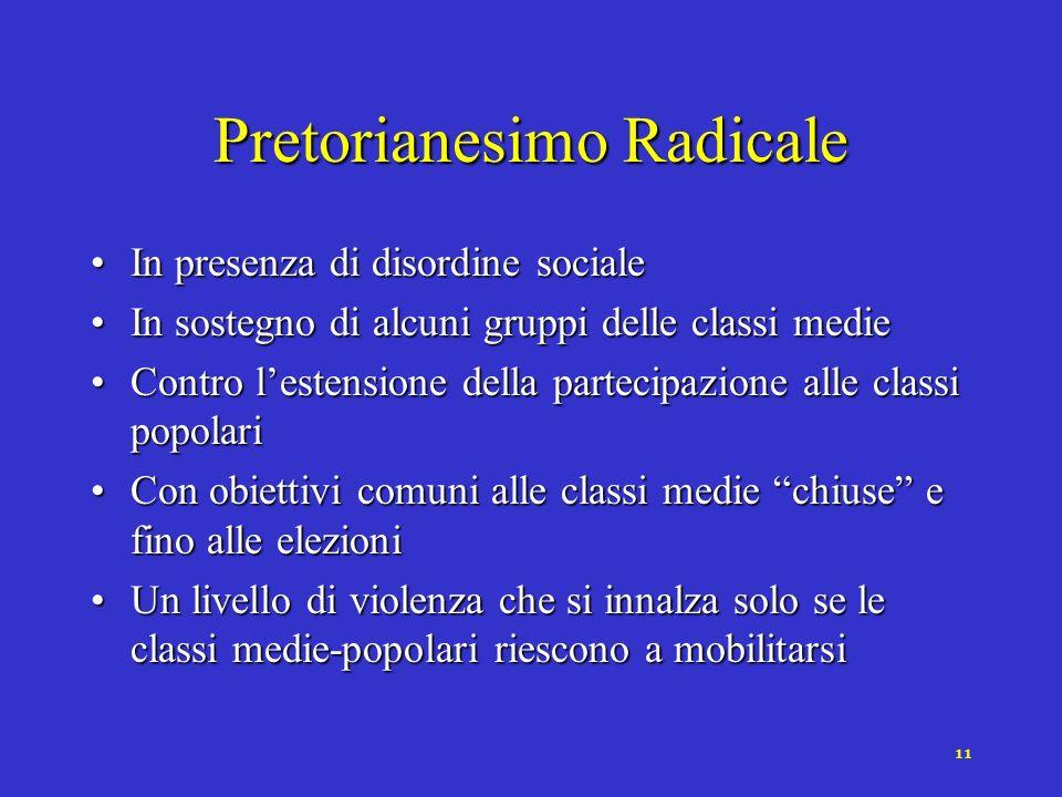Pretorianesimo Radicale