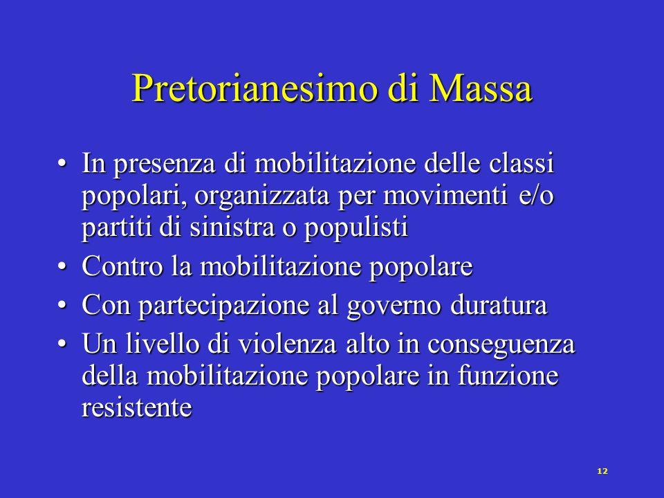 Pretorianesimo di Massa