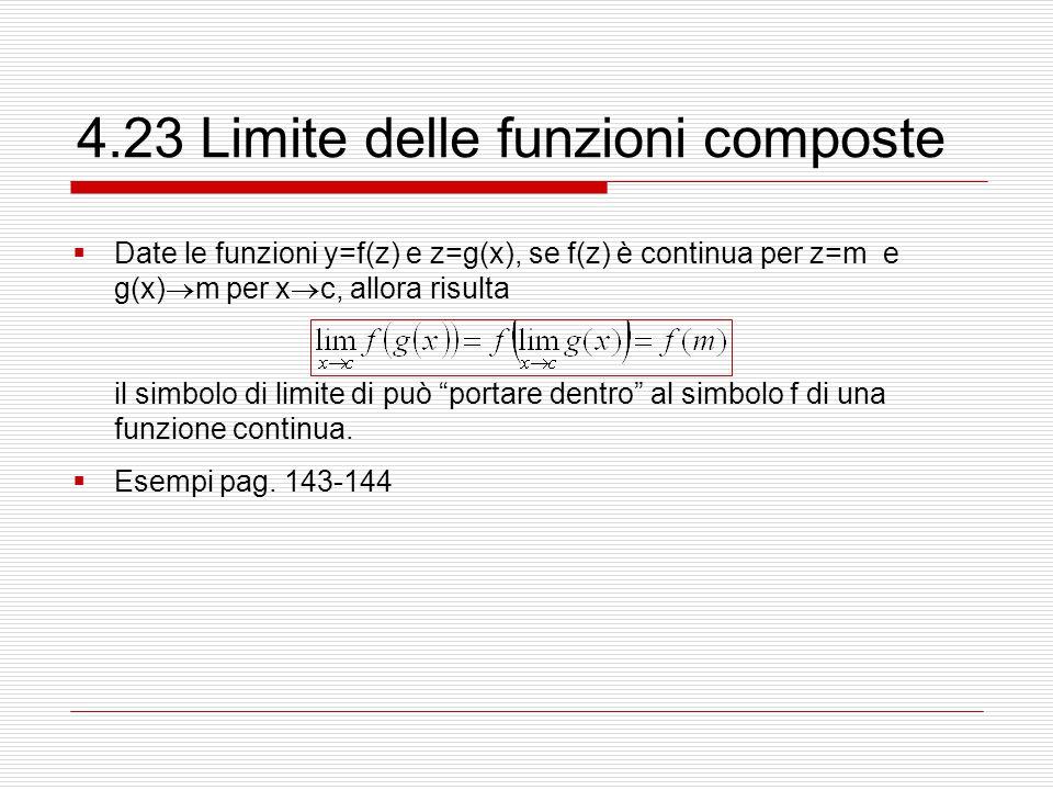 4.23 Limite delle funzioni composte