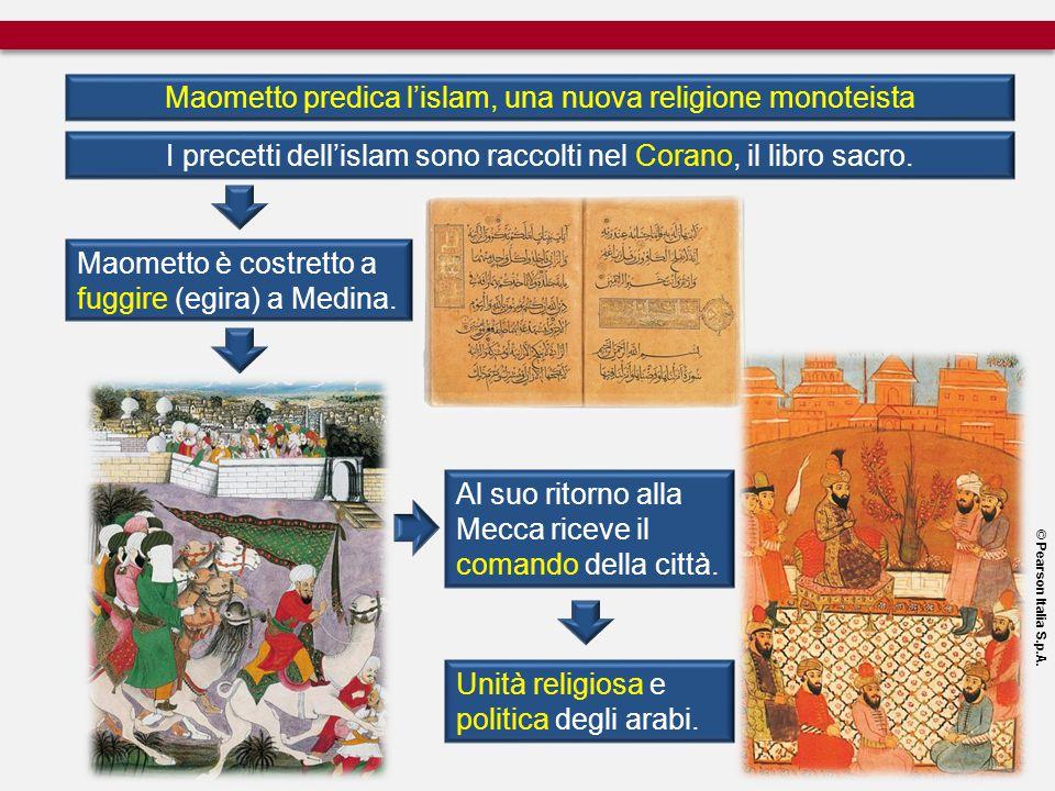 Maometto predica l'islam, una nuova religione monoteista