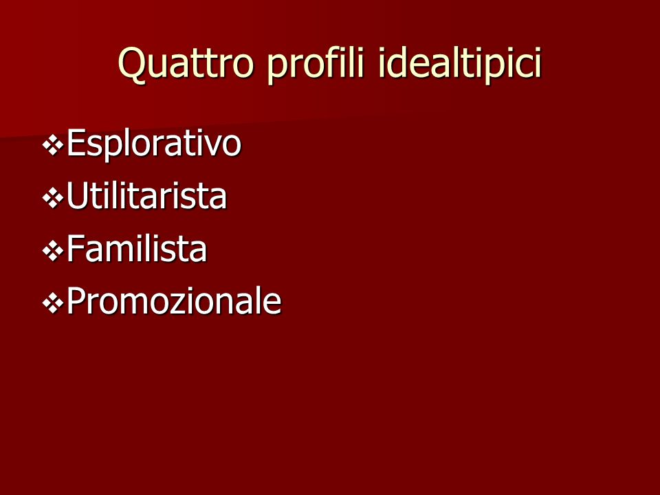 Quattro profili idealtipici