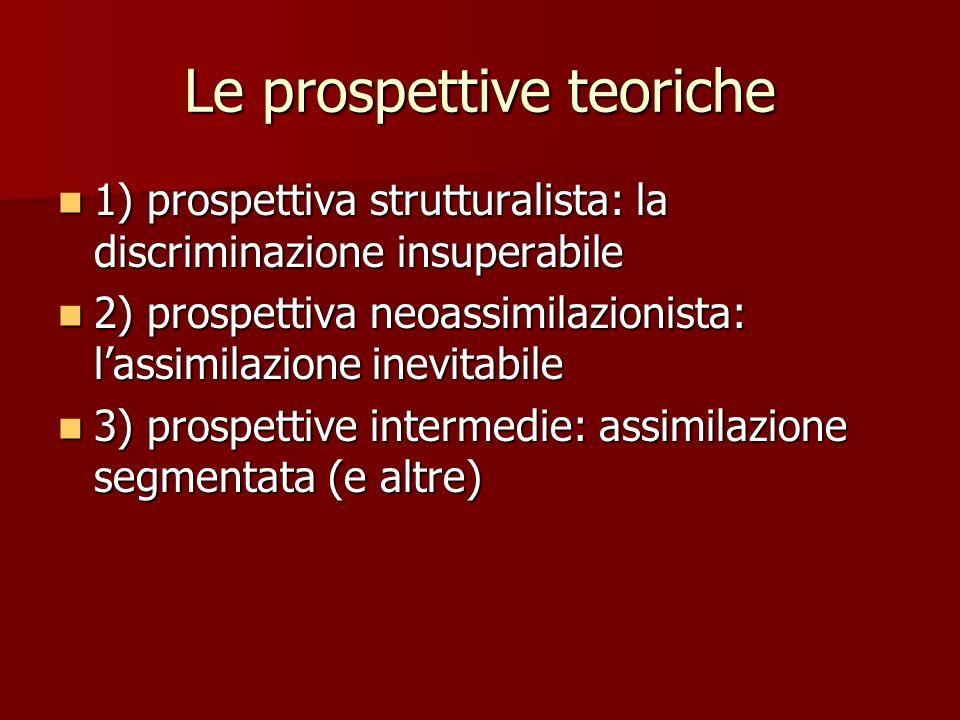 Le prospettive teoriche