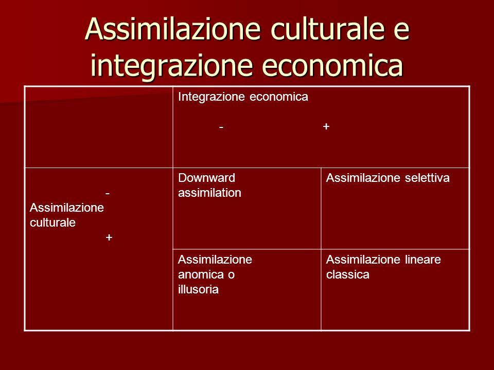 Assimilazione culturale e integrazione economica
