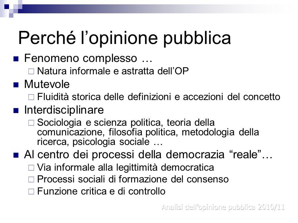 Perché l'opinione pubblica