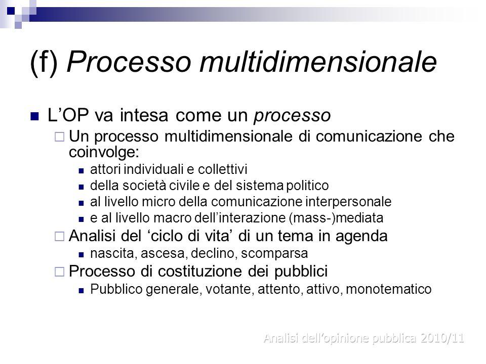 (f) Processo multidimensionale
