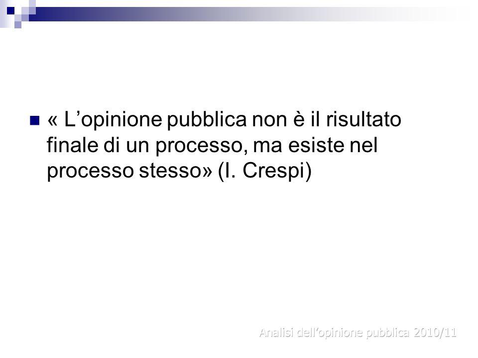 « L'opinione pubblica non è il risultato finale di un processo, ma esiste nel processo stesso» (I. Crespi)