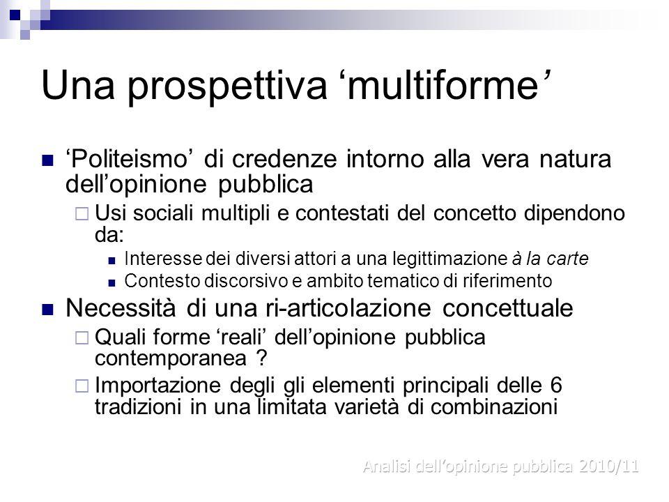 Una prospettiva 'multiforme'