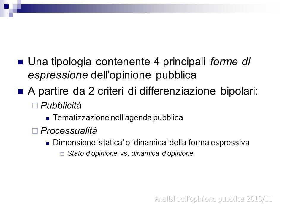 A partire da 2 criteri di differenziazione bipolari: