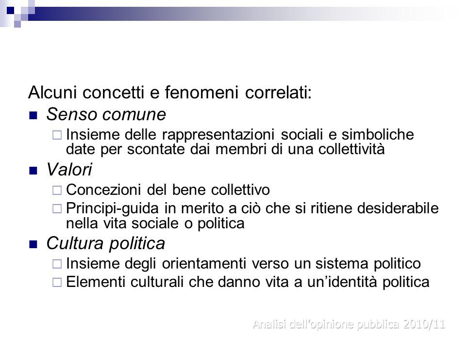 Alcuni concetti e fenomeni correlati: Senso comune