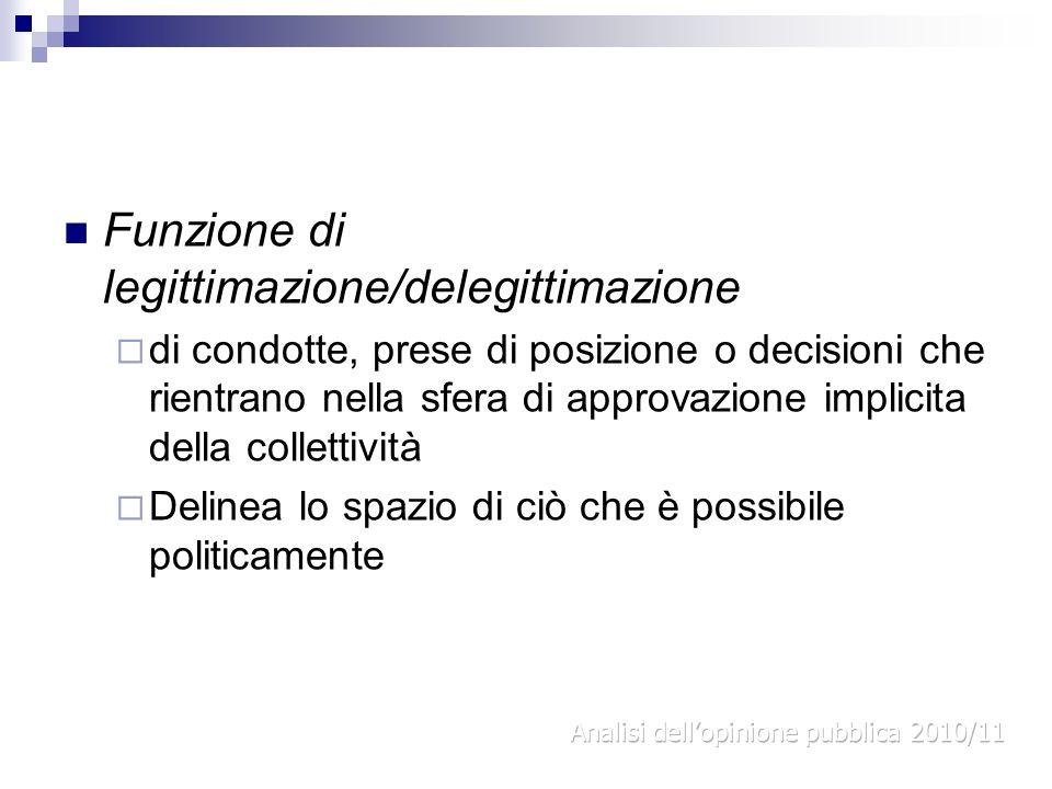 Funzione di legittimazione/delegittimazione