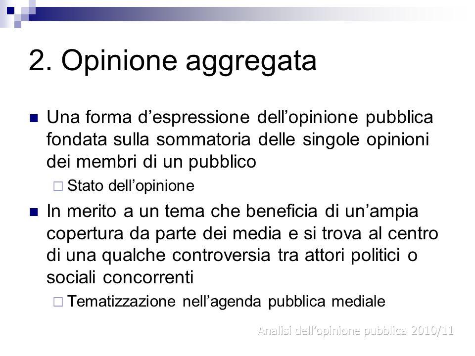 2. Opinione aggregata Una forma d'espressione dell'opinione pubblica fondata sulla sommatoria delle singole opinioni dei membri di un pubblico.