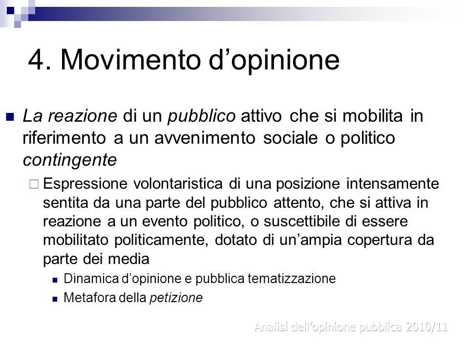 4. Movimento d'opinione La reazione di un pubblico attivo che si mobilita in riferimento a un avvenimento sociale o politico contingente.