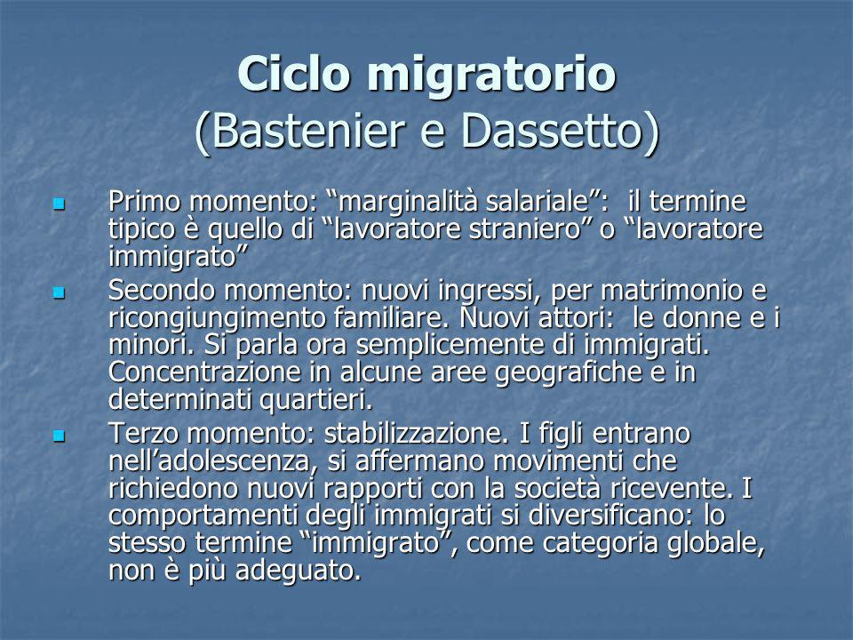 Ciclo migratorio (Bastenier e Dassetto)