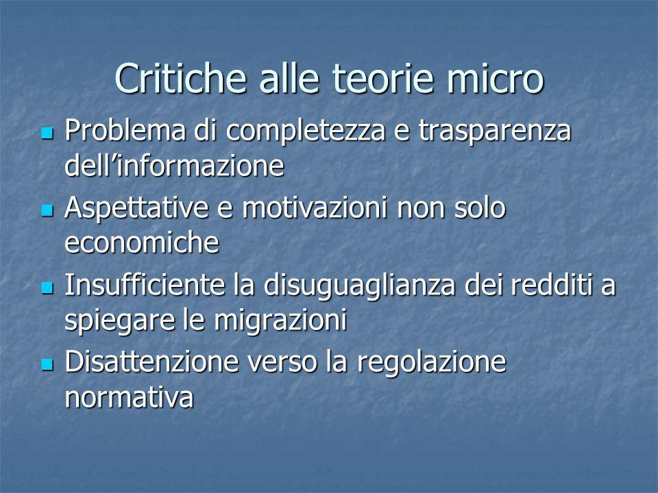 Critiche alle teorie micro