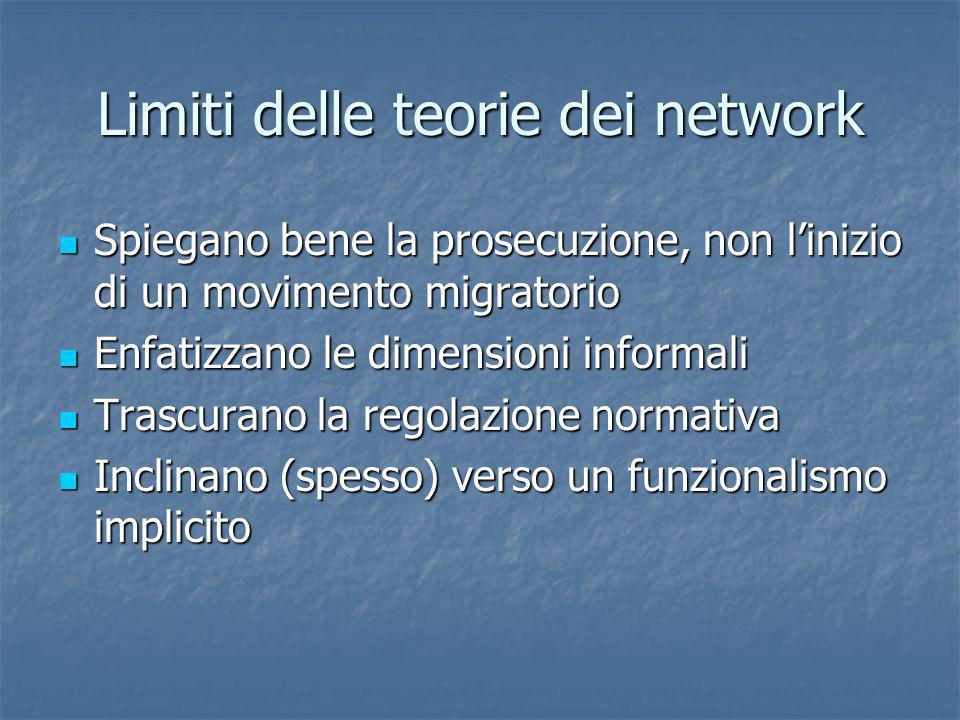 Limiti delle teorie dei network