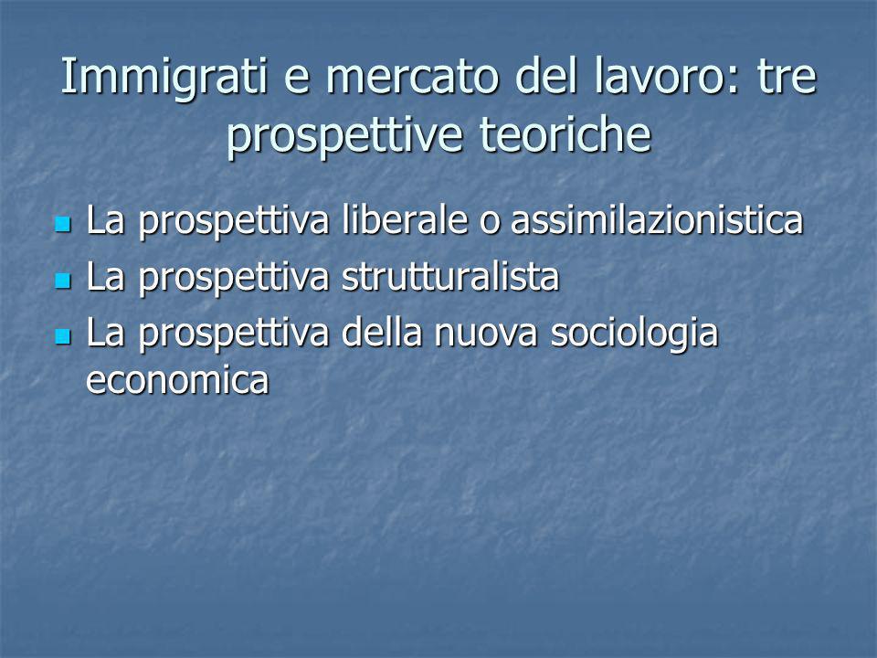 Immigrati e mercato del lavoro: tre prospettive teoriche