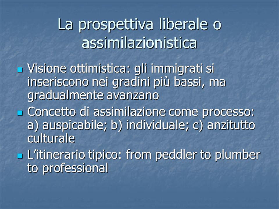 La prospettiva liberale o assimilazionistica