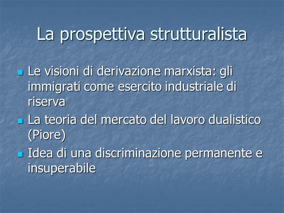 La prospettiva strutturalista