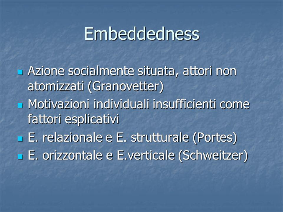 Embeddedness Azione socialmente situata, attori non atomizzati (Granovetter) Motivazioni individuali insufficienti come fattori esplicativi.