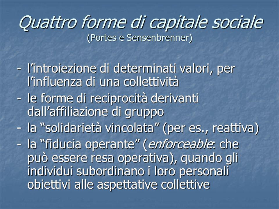 Quattro forme di capitale sociale (Portes e Sensenbrenner)