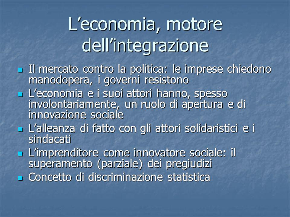 L'economia, motore dell'integrazione