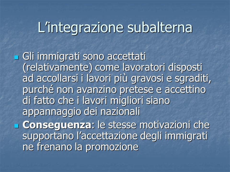 L'integrazione subalterna