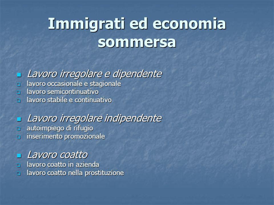 Immigrati ed economia sommersa