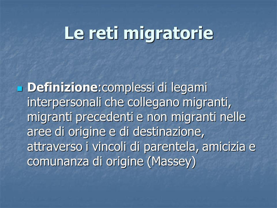 Le reti migratorie