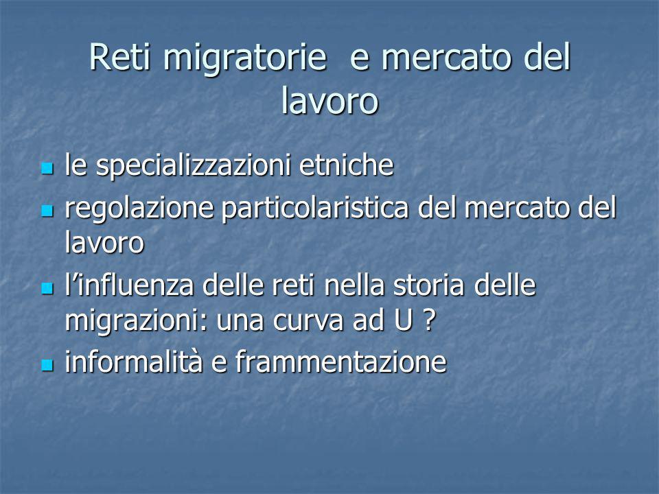 Reti migratorie e mercato del lavoro