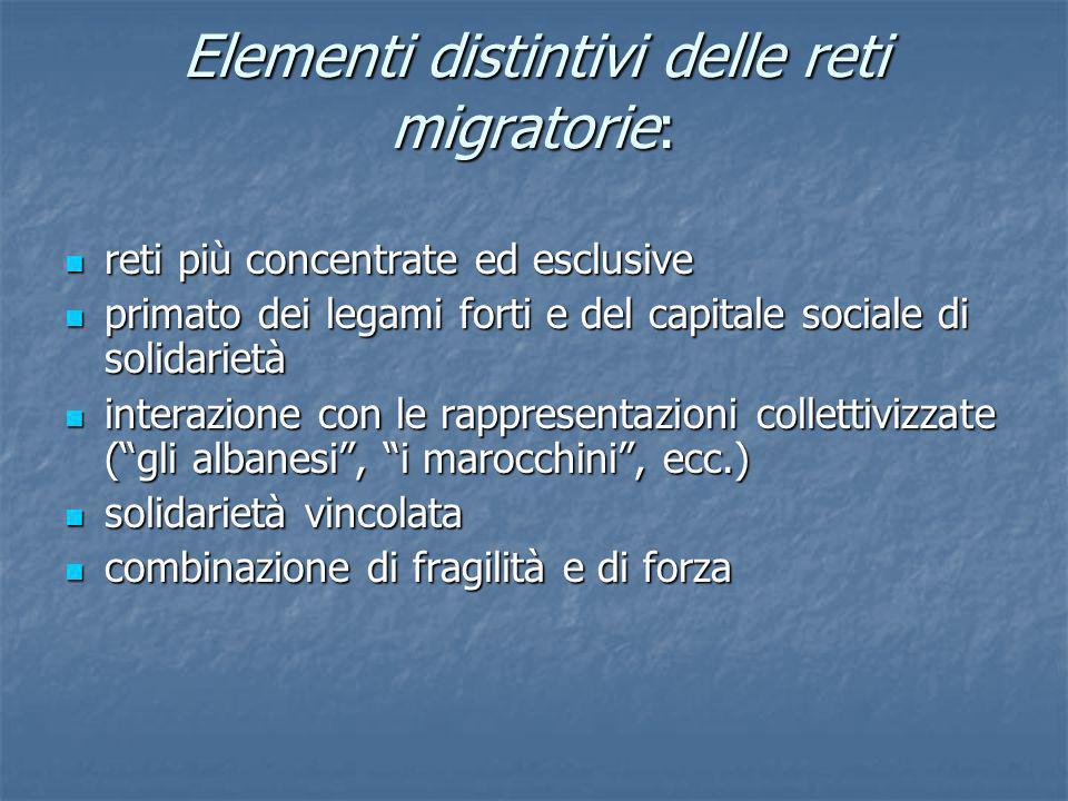 Elementi distintivi delle reti migratorie: