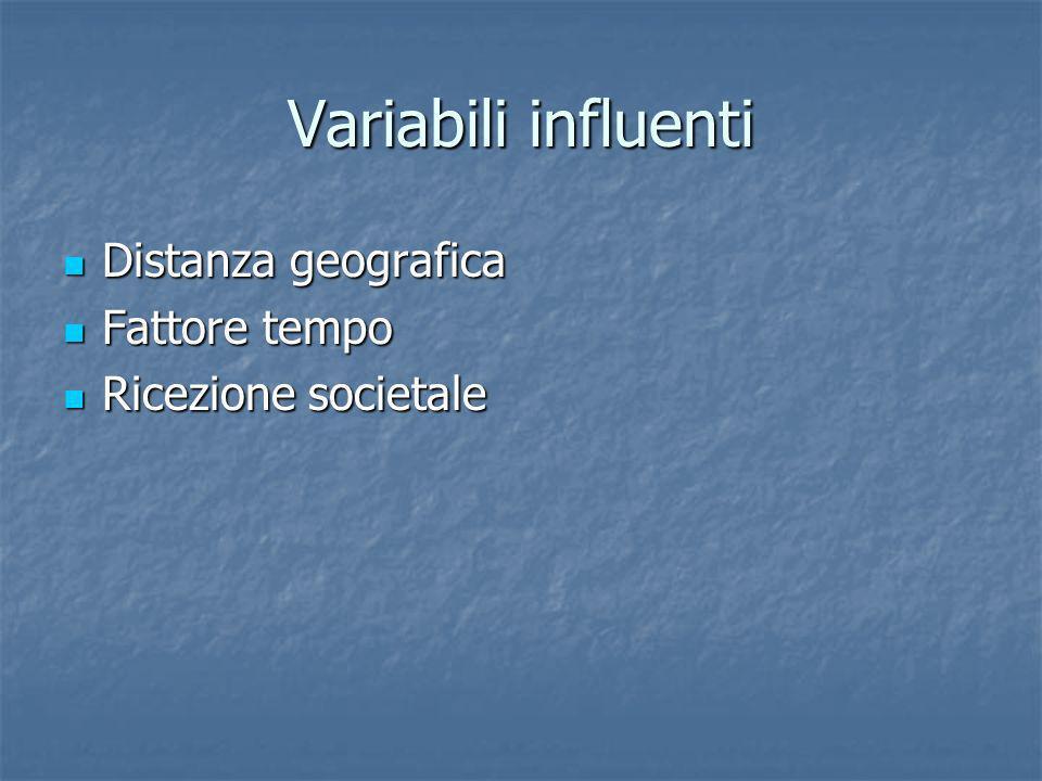 Variabili influenti Distanza geografica Fattore tempo