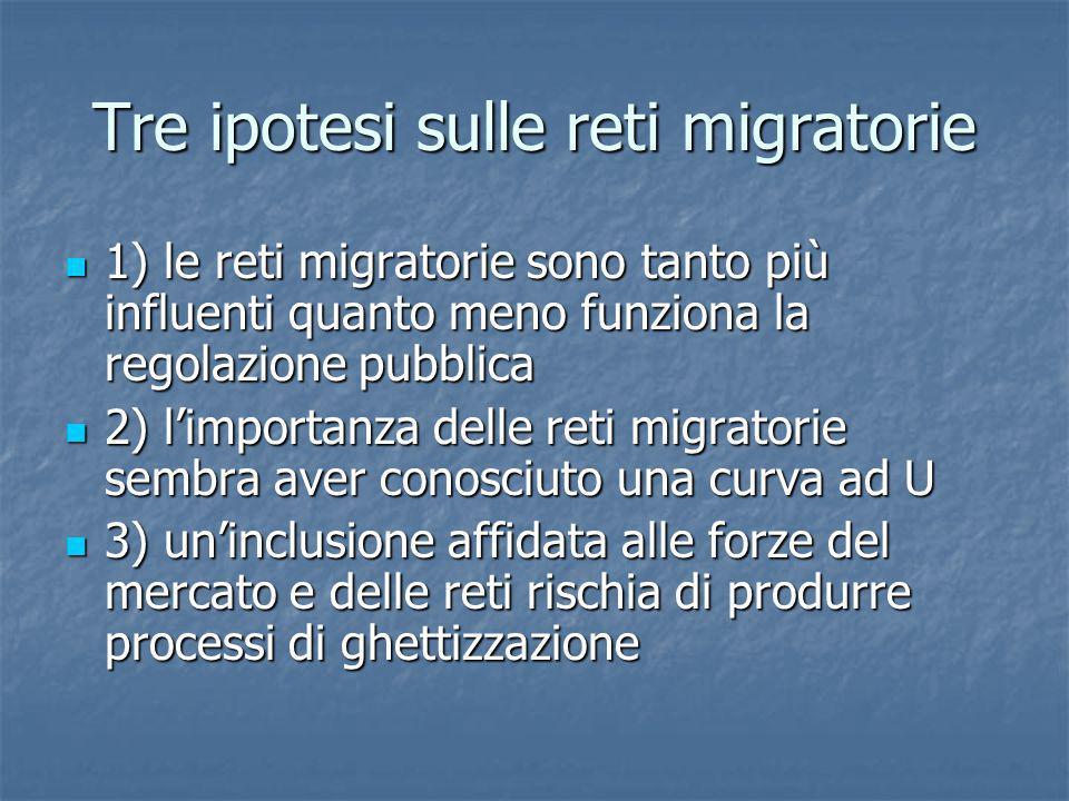 Tre ipotesi sulle reti migratorie