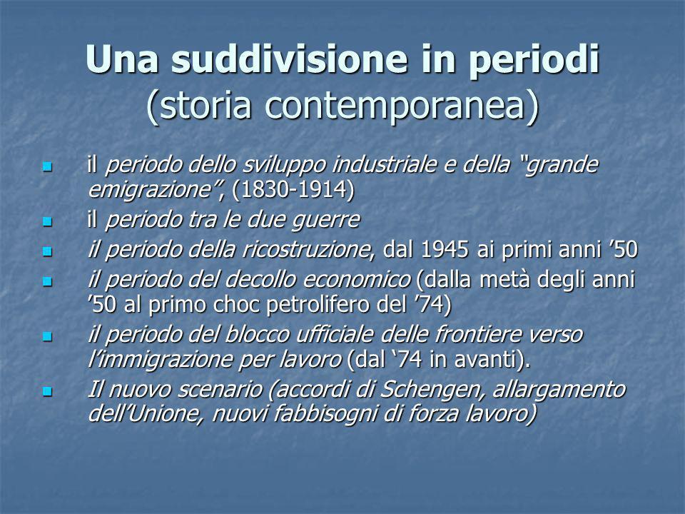 Una suddivisione in periodi (storia contemporanea)