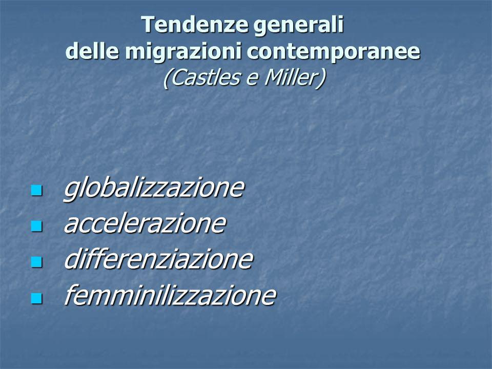 Tendenze generali delle migrazioni contemporanee (Castles e Miller)