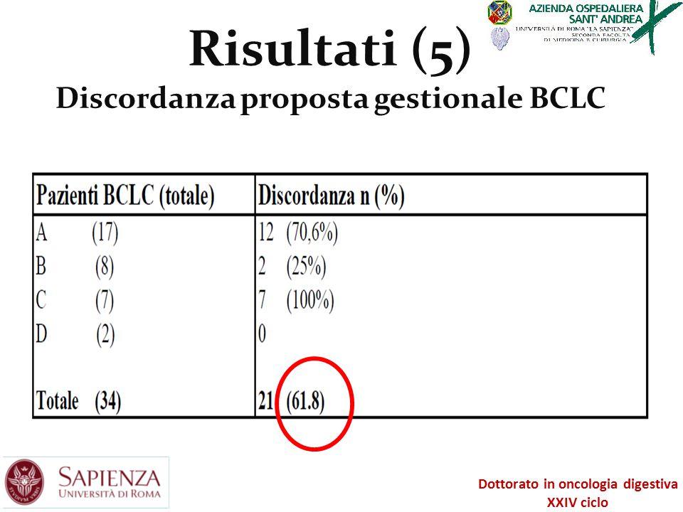 Risultati (5) Discordanza proposta gestionale BCLC
