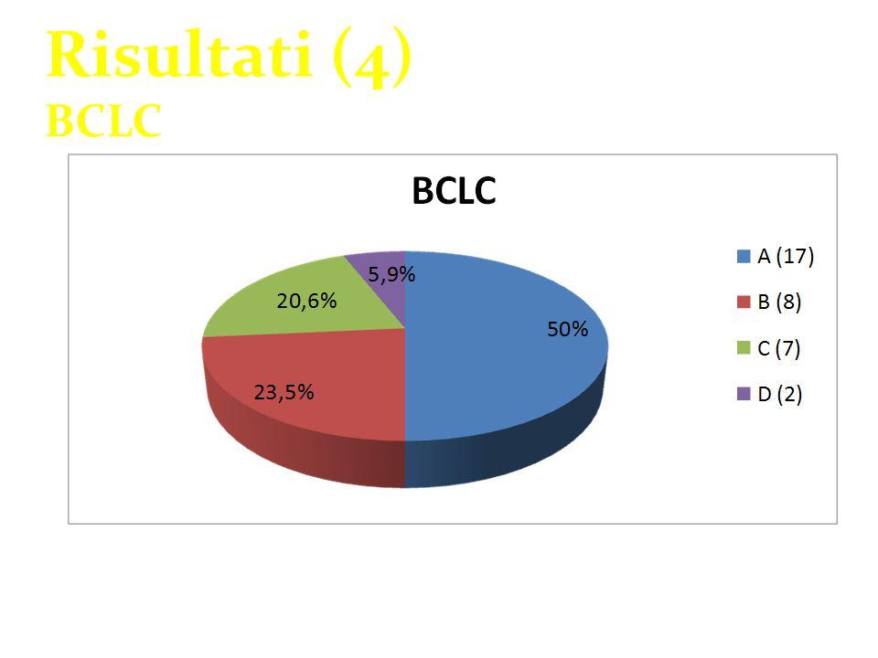 Risultati (4) BCLC Da ELIMINARE PROBABILMENTE