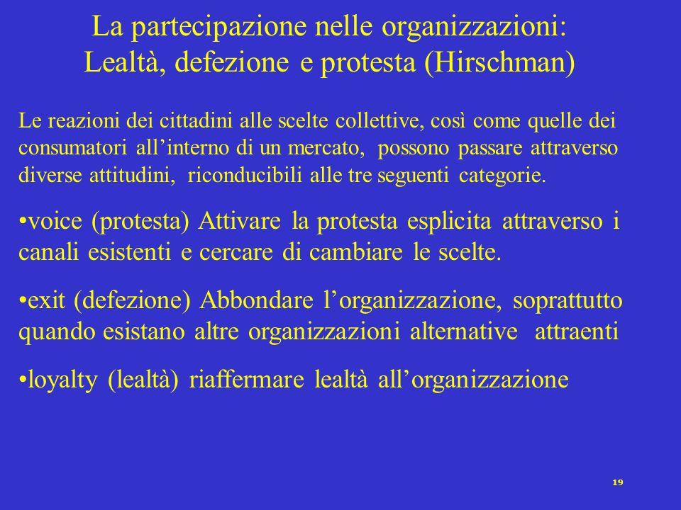 La partecipazione nelle organizzazioni: Lealtà, defezione e protesta (Hirschman)
