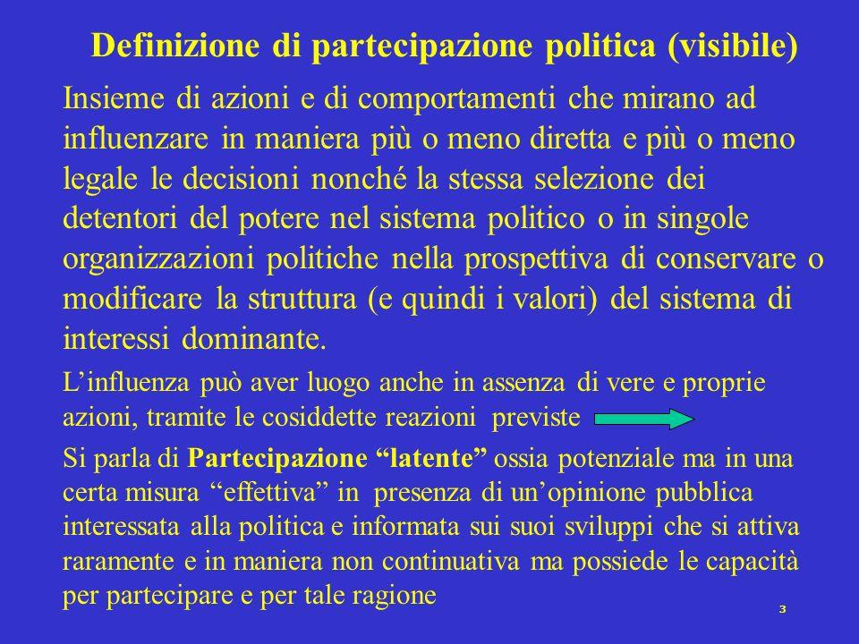 Definizione di partecipazione politica (visibile)